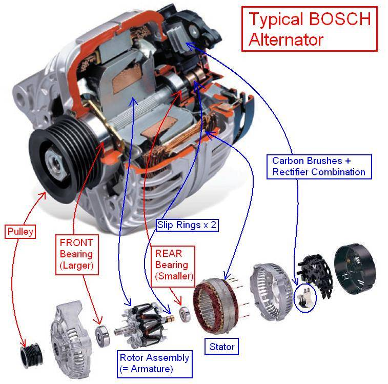 Auto Electrical Car Servicing Albertini Automotive